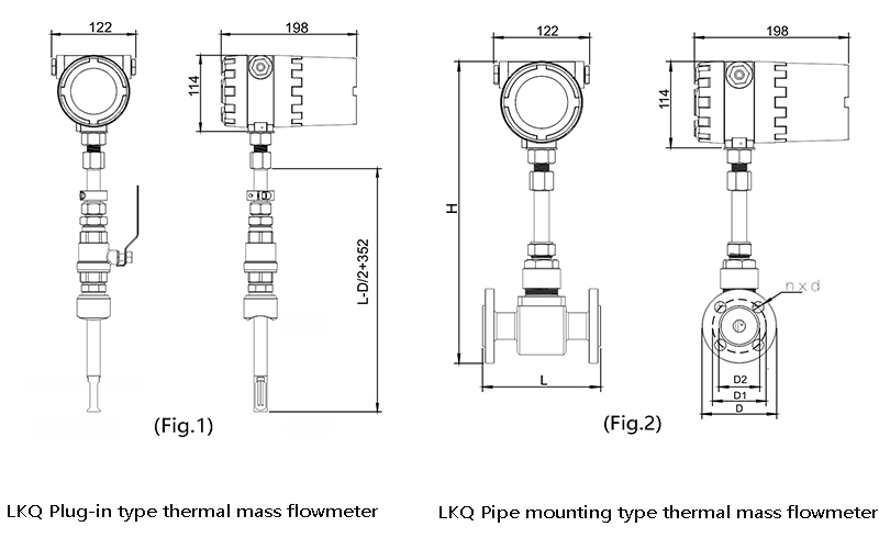 Professional LKQ Thermal Gas Mass Flow Meter Manufacturer