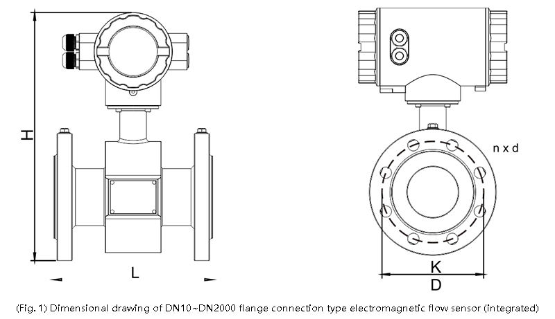 Flange connection type electromagnetic flow sensor